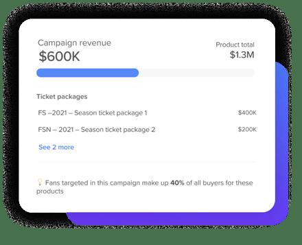 Campaign revenue