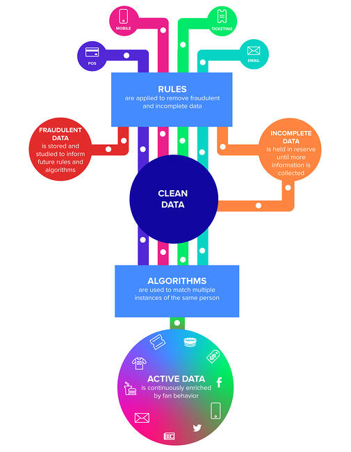 data-visualization-data-cleansing-process (1)