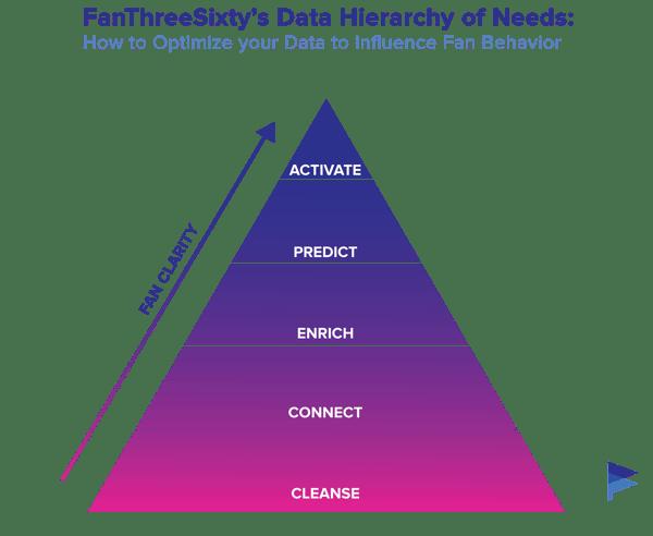 hierarchy data@3x