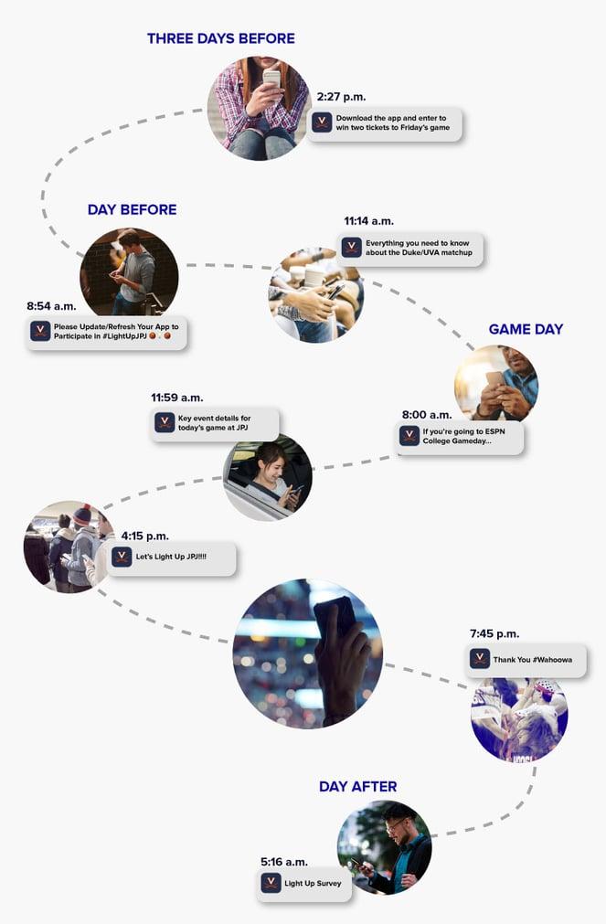 uva-infographic-timeline-1