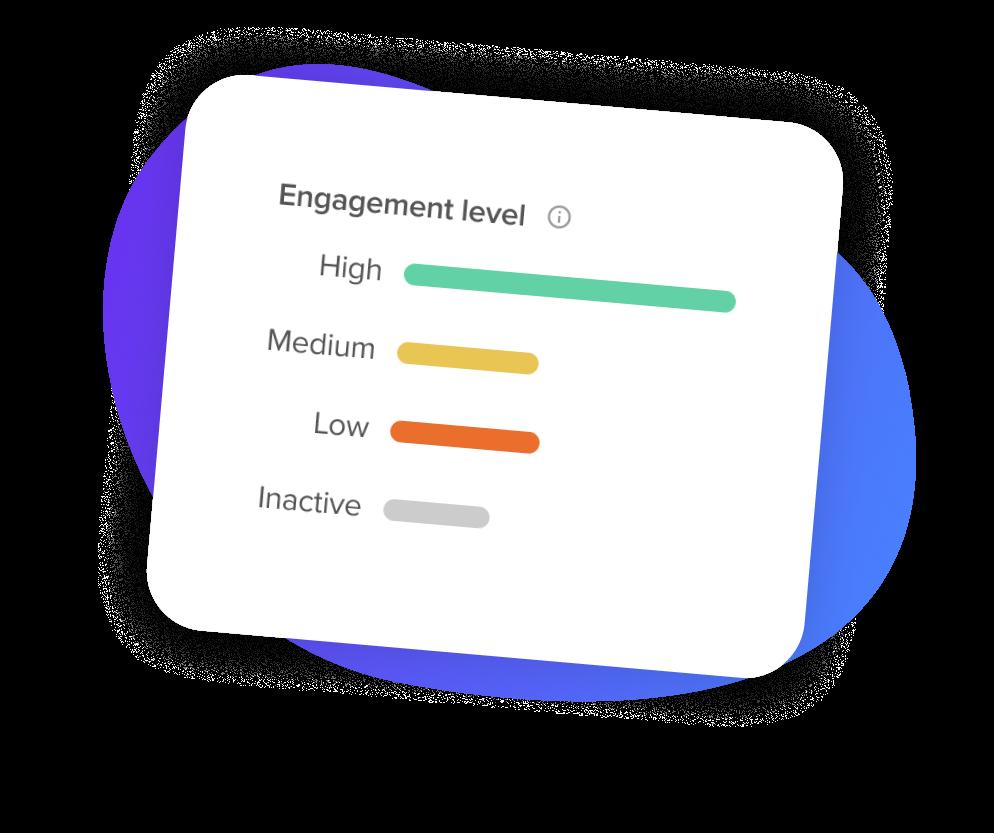 Engagement-Level