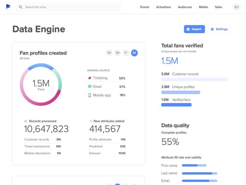 FanThreeSixty Data Engine
