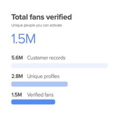 Verified Fans