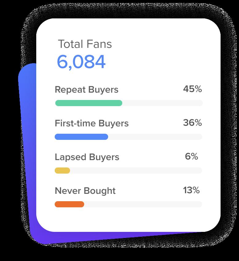 Ticket-Buyer-Insights