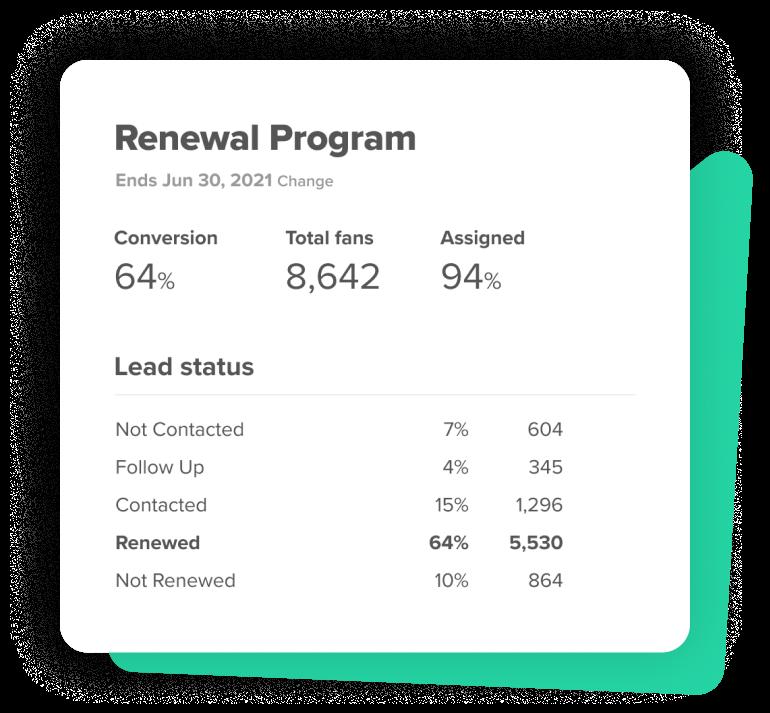 Sales Programs and Renewal tracking